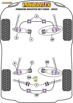 Powerflex Track Front Anti Roll Bar Bushes 25mm - Boxster 987 (2005-2012) - PFF57-501-25BLK