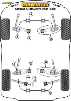 Powerflex Front Anti Roll Bar Bushes 25mm - Cayman 987C (2005 - 2012) - PFF57-501-25
