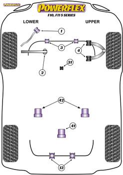 Powerflex Track Front Anti-Roll Bar Bushes - F10, F11 5 Series xDrive - PFF5-6003-28.2BLK