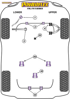 Powerflex Rear Anti-Roll Bar Bushes 13mm - F10, F11 5 Series xDrive - PFR5-6013-13