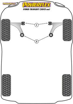 Powerflex Front Wishbone Front Bushes - Transit / Tourneo Custom (2013 on) - PFF19-9001