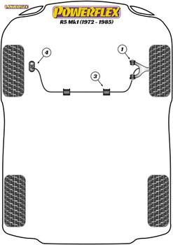 Powerflex Front Anti-Roll Bar Mounting Bushes 16mm - 5 Mk1 (1972 - 1986) - PFF60-1503-16