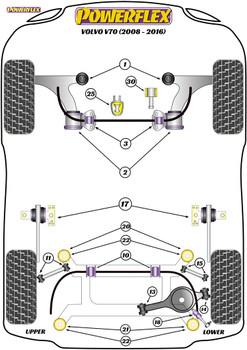 Powerflex Rear Lower Arm Inner Bushes  - V70 (2008 - 2016) - PFR88-1913