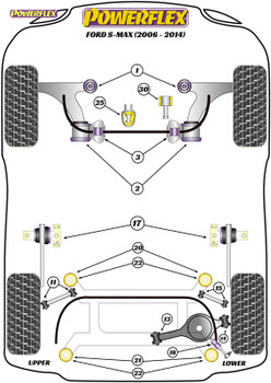 Powerflex Track Lower Engine Mount Insert - S-Max (2006 - 2015) - PFF88-1130BLK