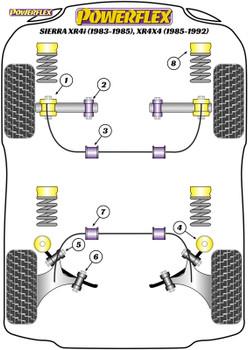 Powerflex Heritage Rear Anti-Roll Bar Mounting Bushes 14mm - Sierra XR4i (1983-1985), XR4x4 (1985-1992) - PFR19-210-14H