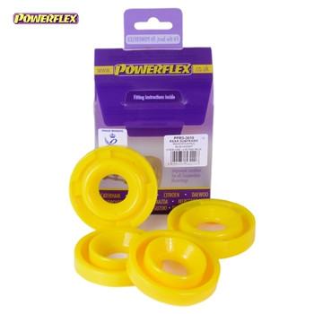 Powerflex PFR5-3616