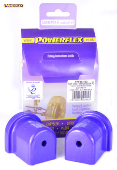 Powerflex PFF16-103