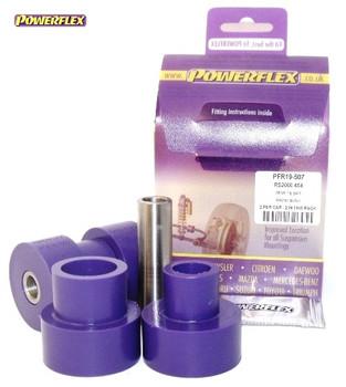 Powerflex PFR19-507