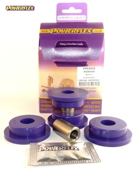 Powerflex PFR19-512