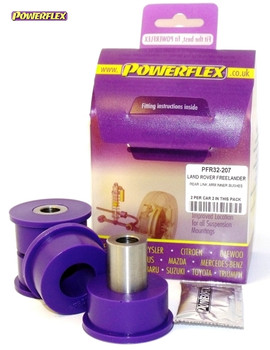 Powerflex PFR32-207