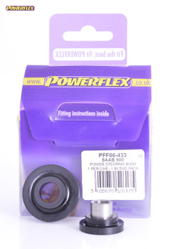 Powerflex PFF66-433