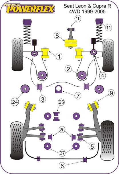 Powerflex front strut Top Mount Bush Kit Audi TT Mk1 typ 8N 4x4 1999-2006