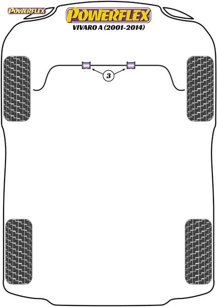 Powerflex Front Anti Roll Bar Bushes 23mm - Vivaro A (2001 - 2014) - PFF80-1603-23