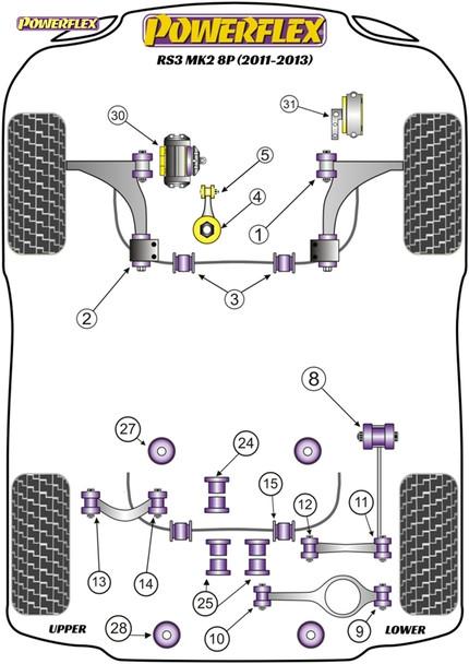 Powerflex Front Wishbone Rear Bushes Anti-Lift & Caster Offset - RS3 MK2 8P (2011-2013) - PFF85-502G