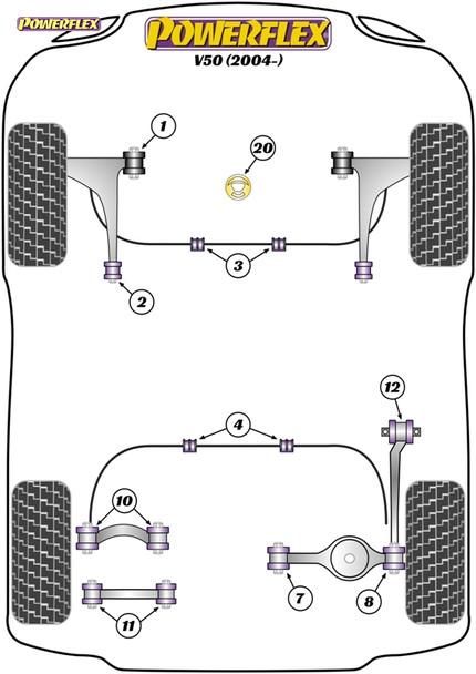 Powerflex Track Front Wishbone Rear Bush Anti-Lift & Caster Offset - V50 (2004 onwards) - PFF19-1002GBLK