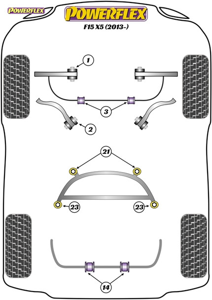 Powerflex Front Control Arm To Chassis Bushes - F15 X5 (2013-) - PFF5-2402
