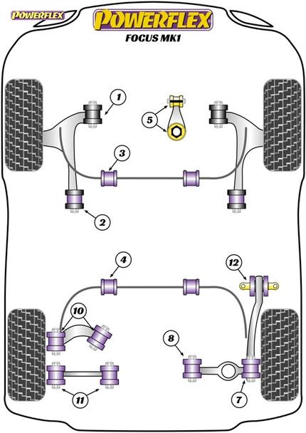 Powerflex Track Front Wishbone Rear Bushes Caster Offset - Focus Mk1 - PFF19-803GBLK