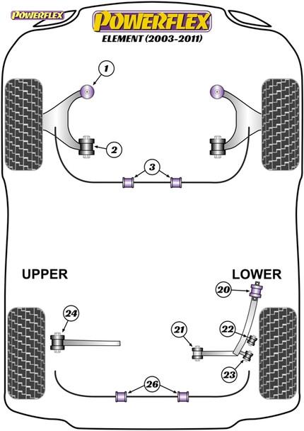 Powerflex Track Front Lower Arm Front Bushes Caster Offset - Element (2003 - 2011) - PFF25-301GBLK