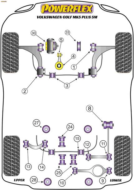 Powerflex Track Steering Rack Mounting Bush - Golf Plus 5M - PFF85-533BLK