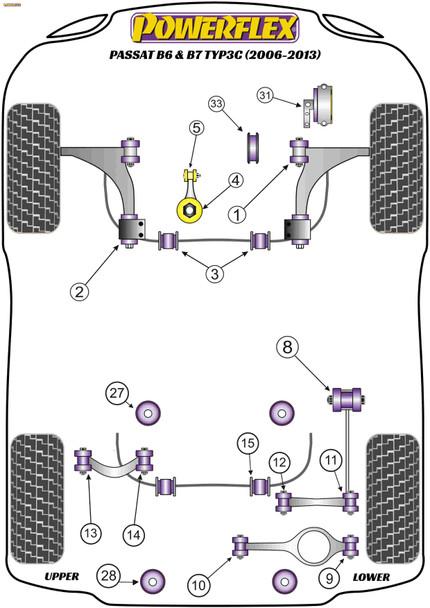 Powerflex Track Steering Rack Mounting Bush - Passat B6 & B7 Typ3C (2006-2013) - PFF85-533BLK