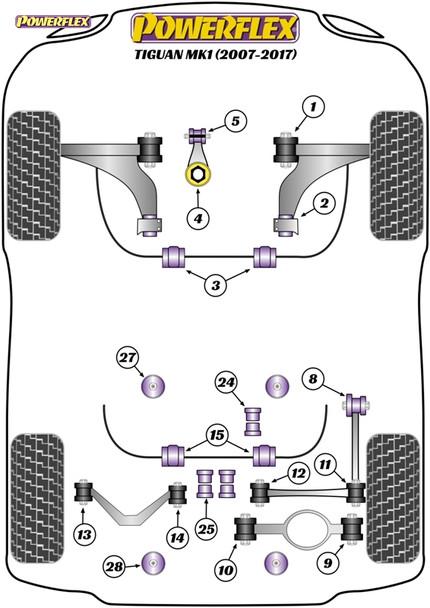 Powerflex Jacking Point Insert Kit of 4 - Tiguan MK1 (2007 - 2017) - PF3-1663K
