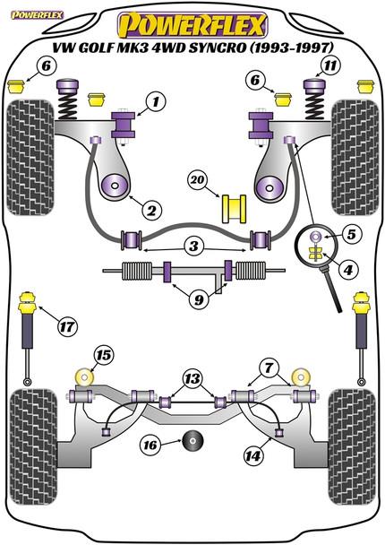Powerflex Heritage Rear Anti Roll Bar Inner Bush 18.5mm - Golf Mk3 4WD Syncro (1993 - 1997) - PFR85-263H