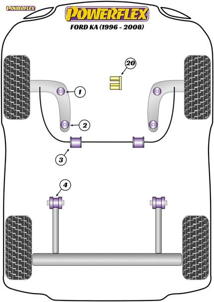 Powerflex Gearbox Mount Insert - KA (1996-2008) - PFF19-620