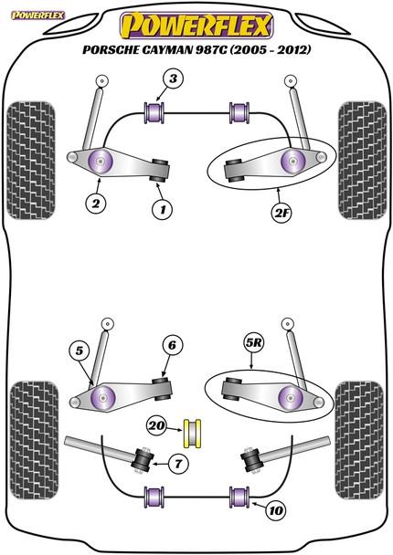 Powerflex Track Front Anti Roll Bar Bushes 25mm - Cayman 987C (2005 - 2012) - PFF57-501-25BLK