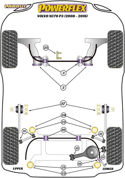 Powerflex Track Lower Engine Mount Insert - XC70 P3 (2008 - 2016) - PFF88-1130BLK