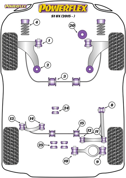 PFF66-201 Powerflex Front Wishbone Rear Bushes ROAD SERIES 2 in Box
