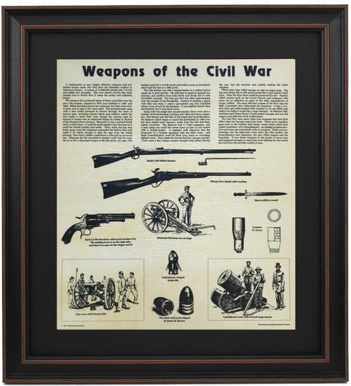 Framed Weapons of The Civil War with Historical Information