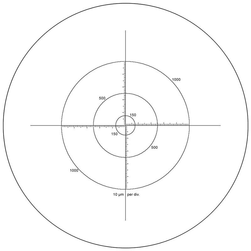 Direct Measurement Reticle