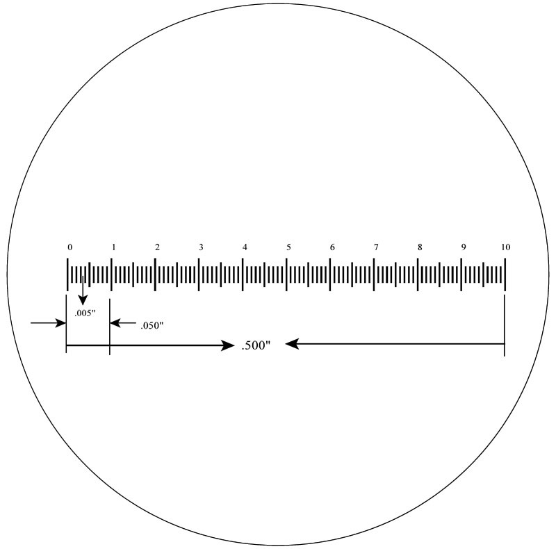 Scale, 0.500″ in 100 Divisions, Numbered 0 to 10