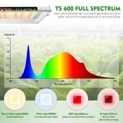 Mars Hydro TS 600 LED Grow Light Full Spectrum 100W
