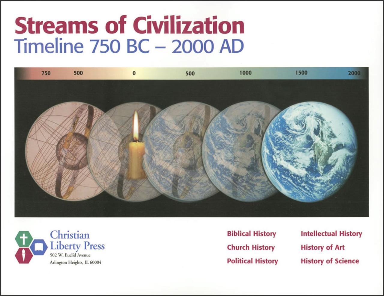Streams of Civilization Timeline, 750 B.C. - 2000 A.D.