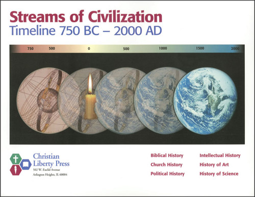 Streams of Civilization Timeline, 750 B.C. - 2000 A.D.