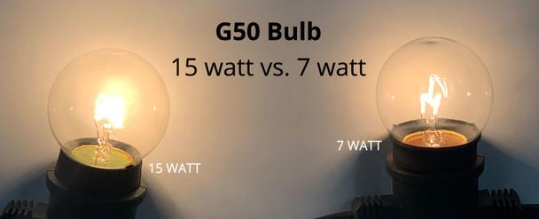 G50 bulb comparison