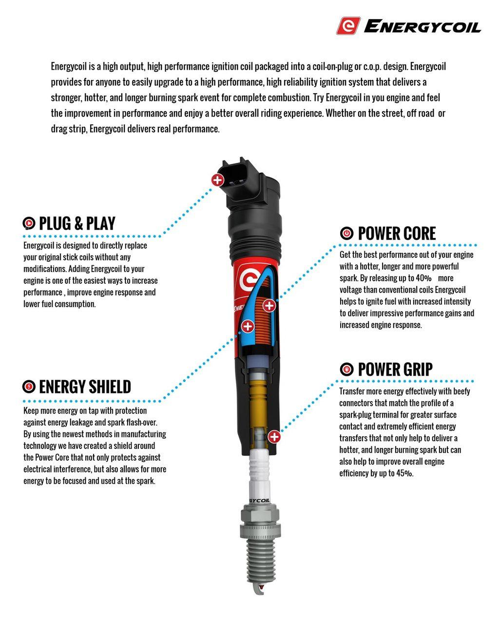Energycoil Coil on Plug Stick Coils Honda CBR1000RR (08-18)