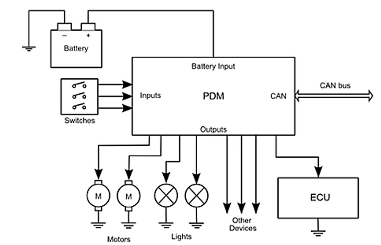 Pdm30 Motec Power Distribution Module