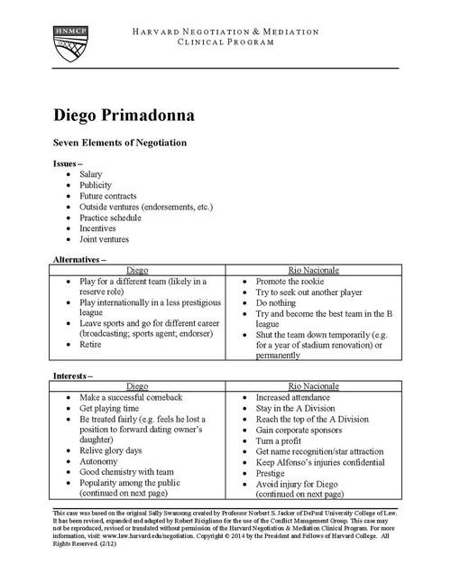 Diego Primadonna