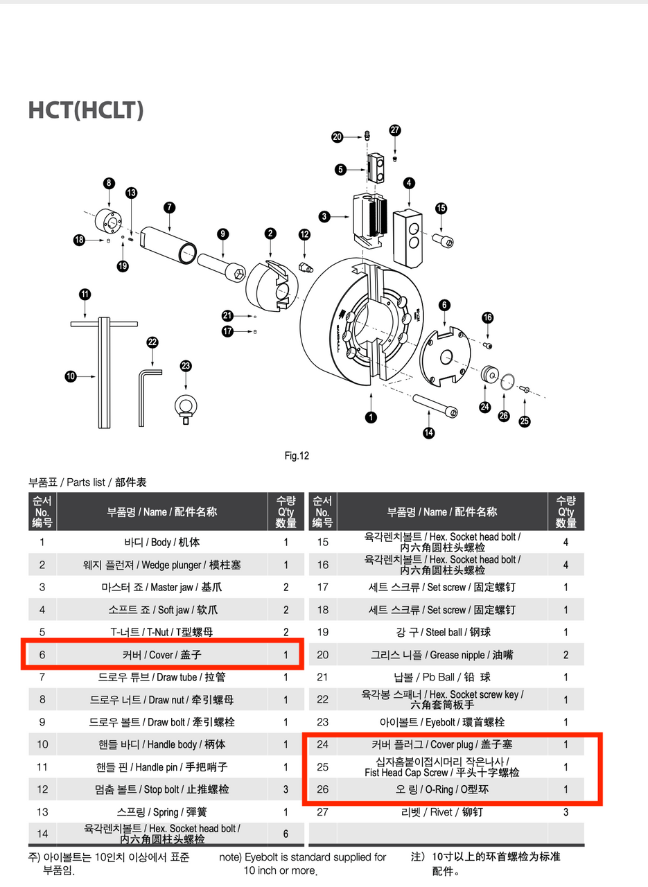 Cover plug for HCT-06 and HCT-06V1 chucks