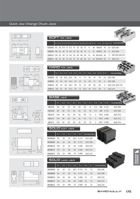 QJC-206 monoblock soft jaws