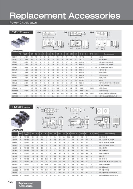 Soft Jaws: HS-10, HCH-10, HC-10, or MH-210 (SB10B1)