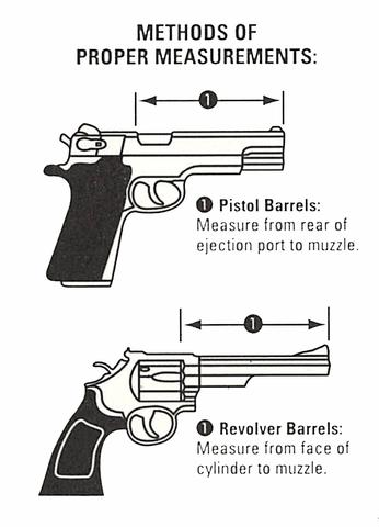 how to measure your barrel