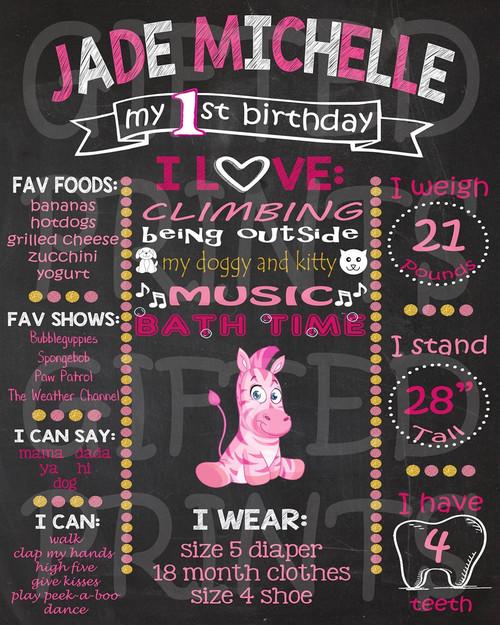 Zebra Birthday Chalkboard