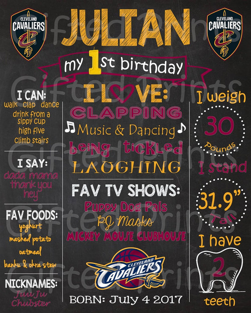 Sports Team Birthday Chalkboard Cavalier Theme