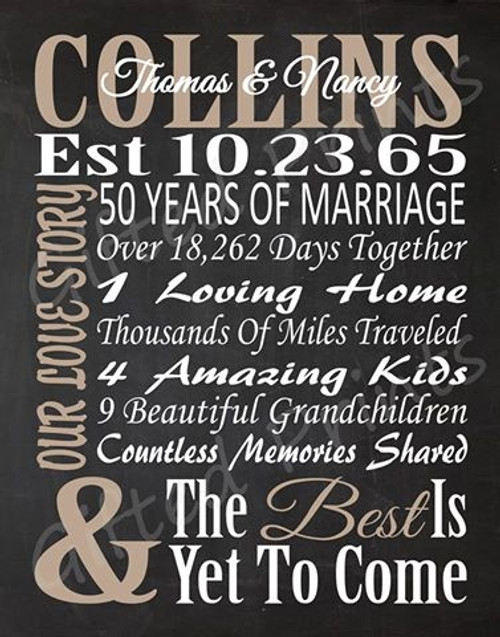 Best Is Yet To Come Anniversary Print