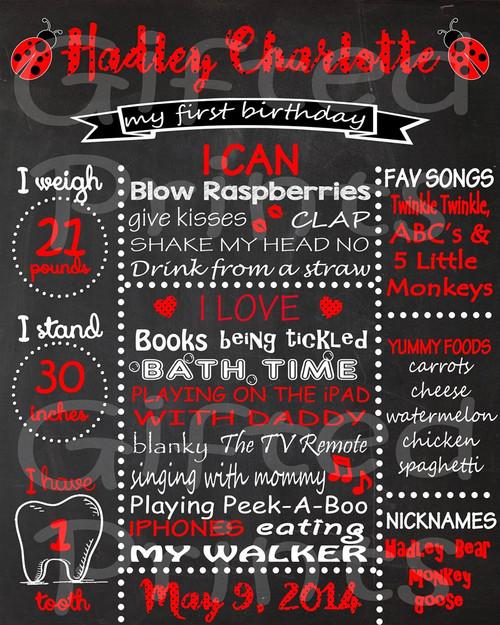 LadyBug Birthday Chalkboard