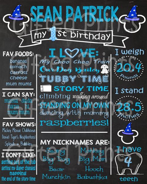 Mouse Birthday Chalkboard Blue Theme