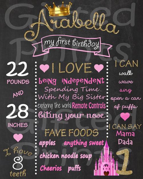 Princess Birthday Chalkboard
